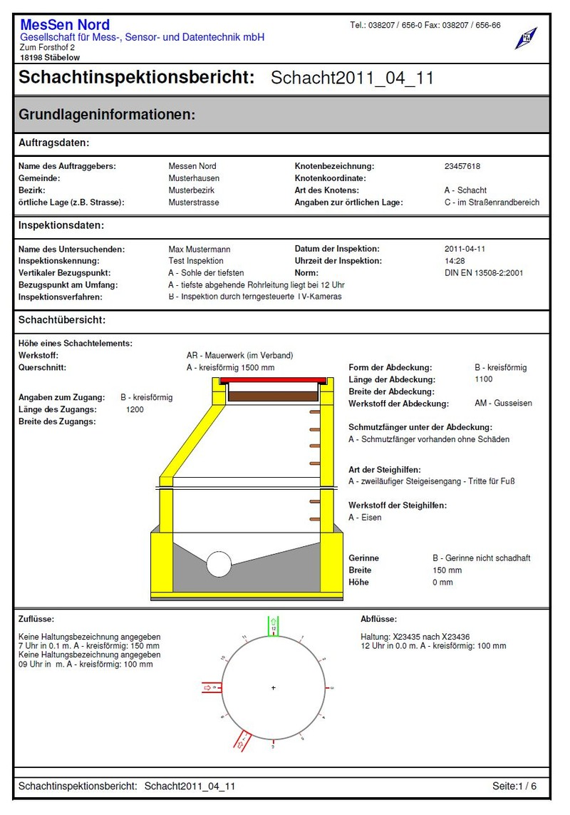 drain testing and inspection manhole camera systems messen nord messtechnik sensortechnik. Black Bedroom Furniture Sets. Home Design Ideas